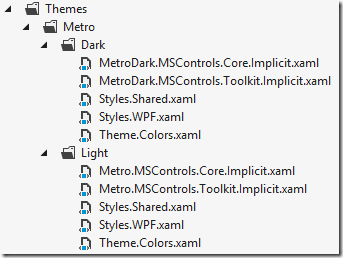Infragistics Light and Dark Metro Theme Structure for WPF