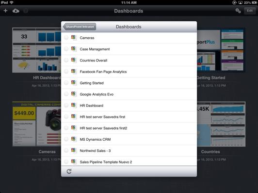 ReportPlus Open Dashboard