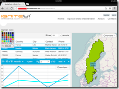 Ignite UI Mobile  Dashboard (Map, Grid, Data Chart) in WIndows Azure