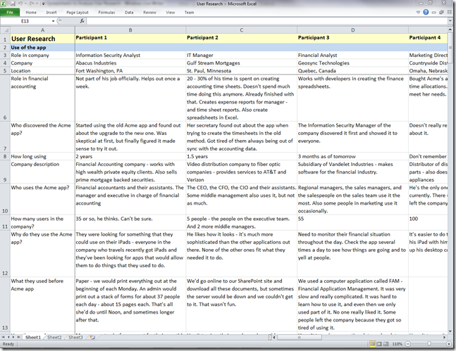 Which Is Better For Analysis Spreadsheets Or Affinity Diagrams