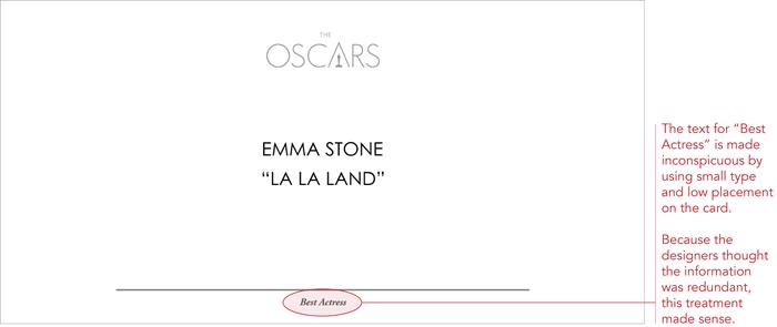 OscarsCardWComments (003)