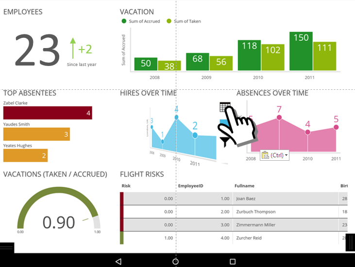 How to Create Effective Dashboards – More Q&A