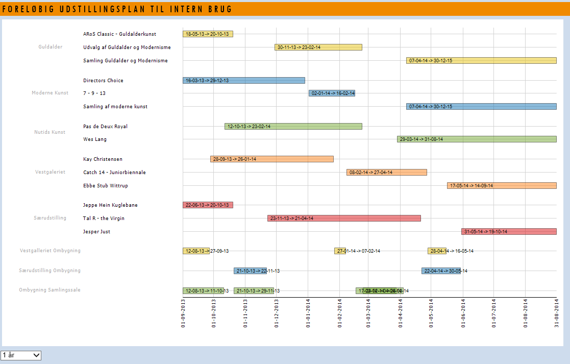 Gantt serie infragistics forums udstilling nvjuhfo Image collections