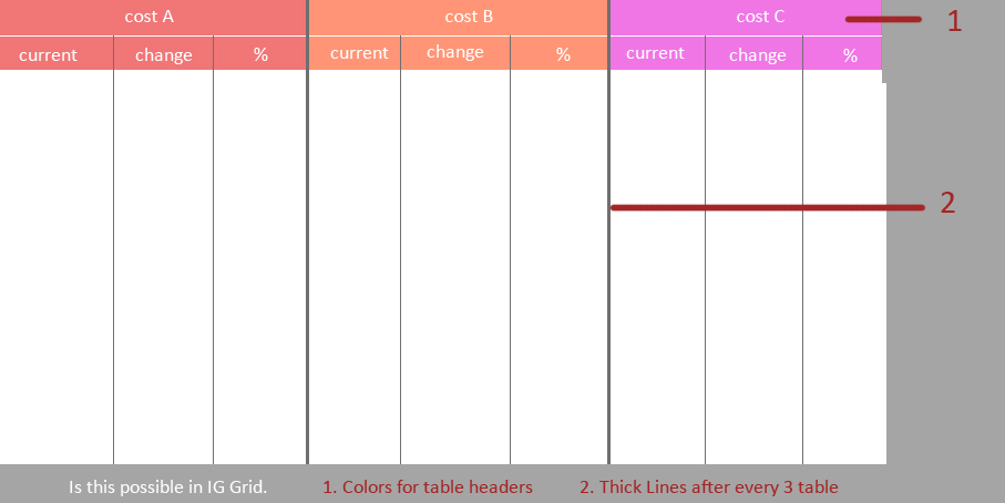 Creating custom CSS to apply different colors for DataGrid