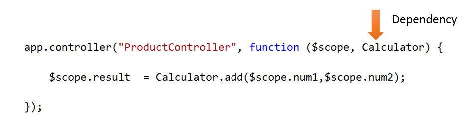 Different Ways Of Injecting Dependency In An Angularjs Application