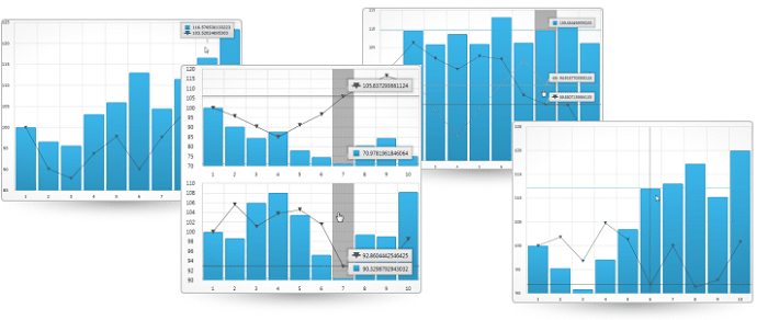 Infragistics Ultimate UI for WPF Data Chart - Visual Studio Marketplace