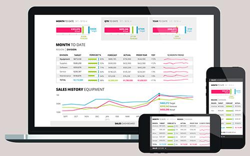 Multiple workflow dashboard design