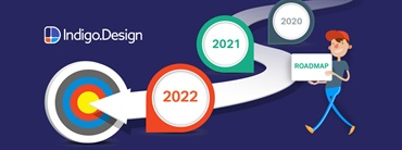 Indigo.Design 2021 Roadmap