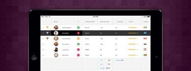 High Performance Angular Grid with Web Sockets | Infragistics Blog
