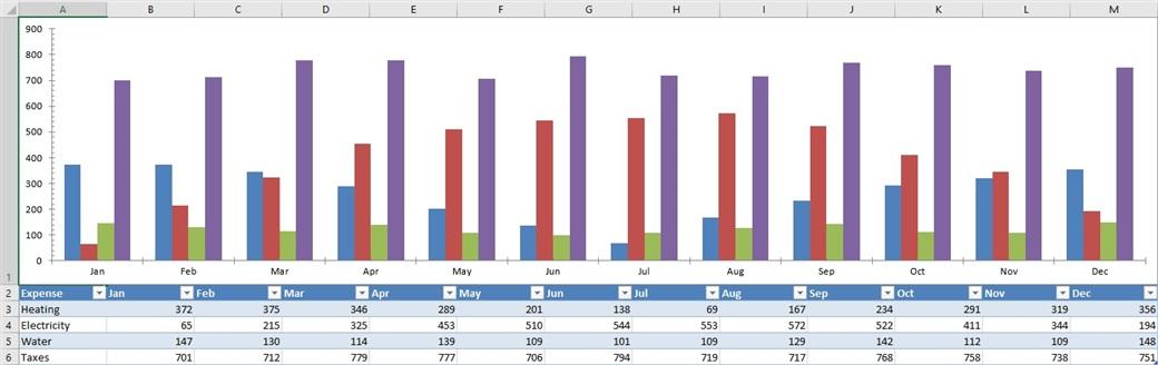 blazor-excel-charts