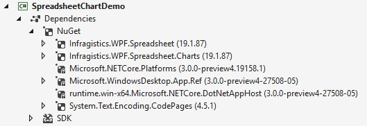 What's New in 19 1: Ultimate UI for WPF | Infragistics Blog