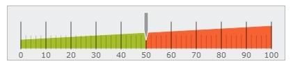 uwp-linear-gauge
