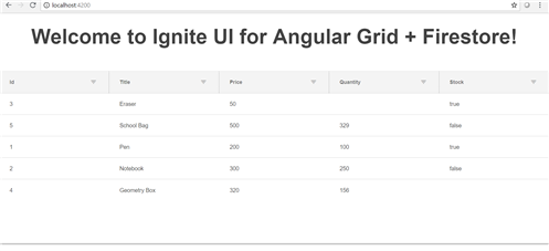 Working with Firebase Firestore and the Ignite UI for Angular Grid