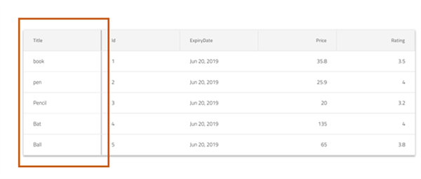 Working With Auto-Generated Columns in the Ignite UI for Angular