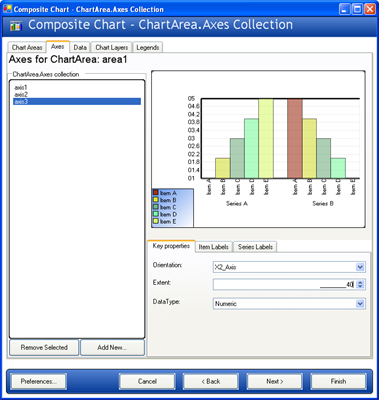 Creating a composite chart using the chart wizard part 2 of 2