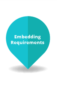 ios-embedding-requirements