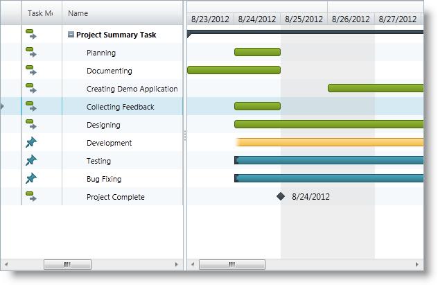 Download Wpf Gantt Control Infragistics | Gantt Chart Excel Template