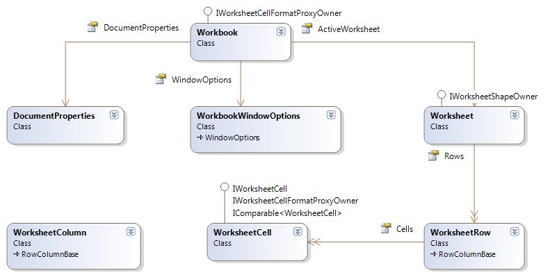 About Infragistics Excel Engine