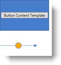 Styling Items with Templates - Infragistics WPF™ Help