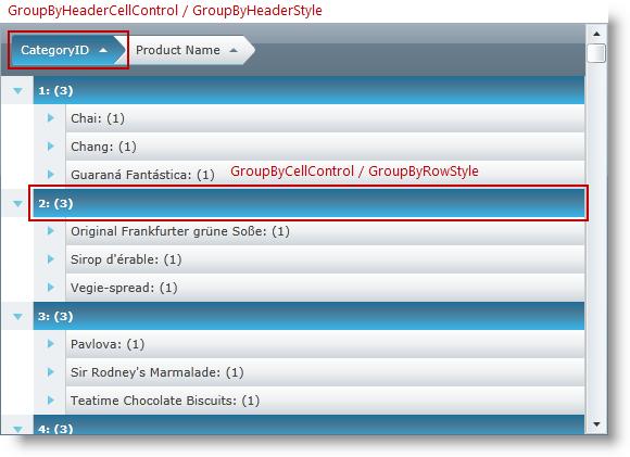 Column Specific Styles - Infragistics WPF™ Help
