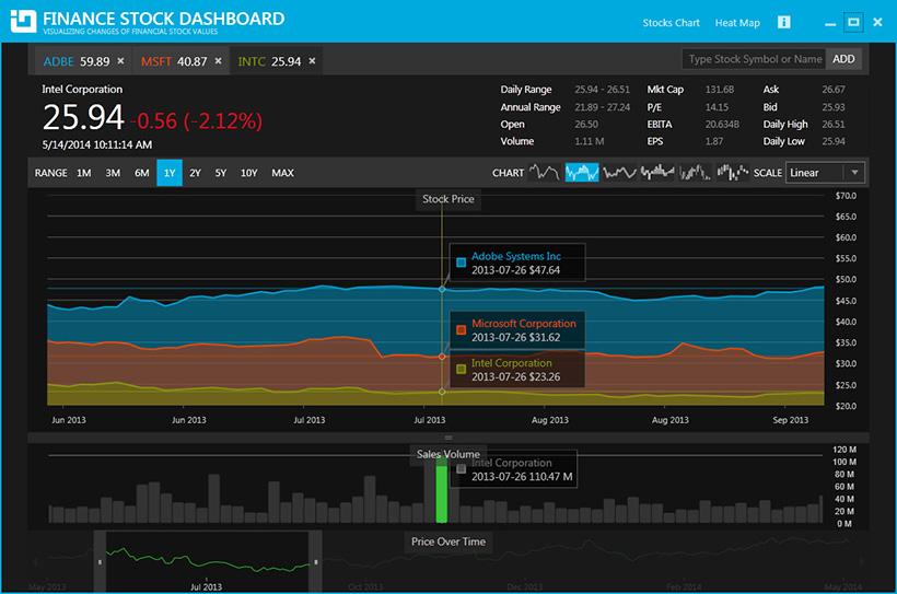 WPF Financial App - Infragistics Sample Application