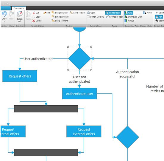 wpf flow diagram wpf diagramming control - infragistics process flow diagram template excel