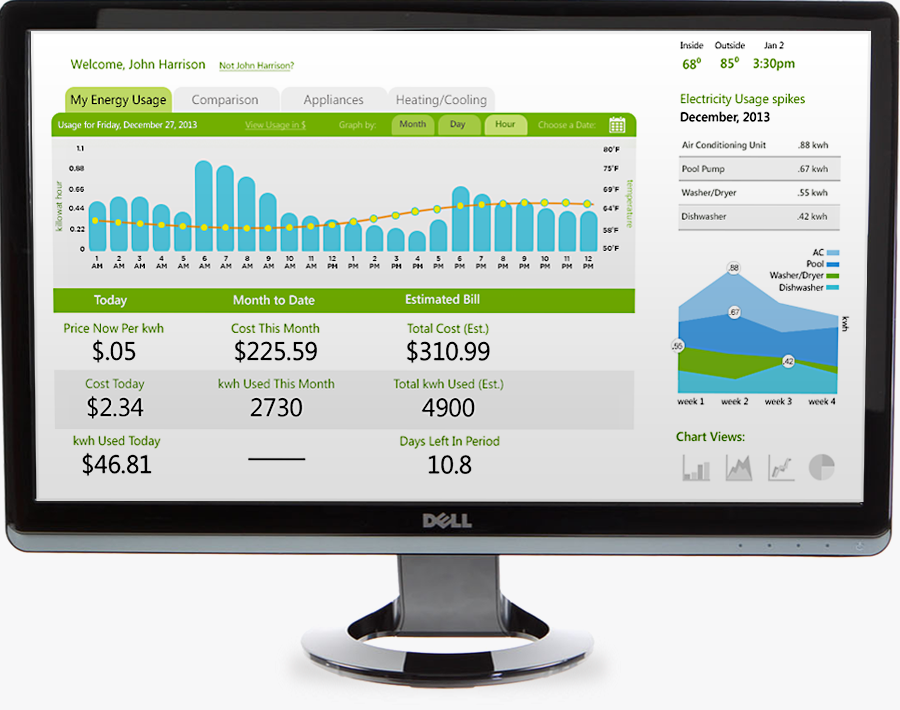 ASP Energy Dashboard