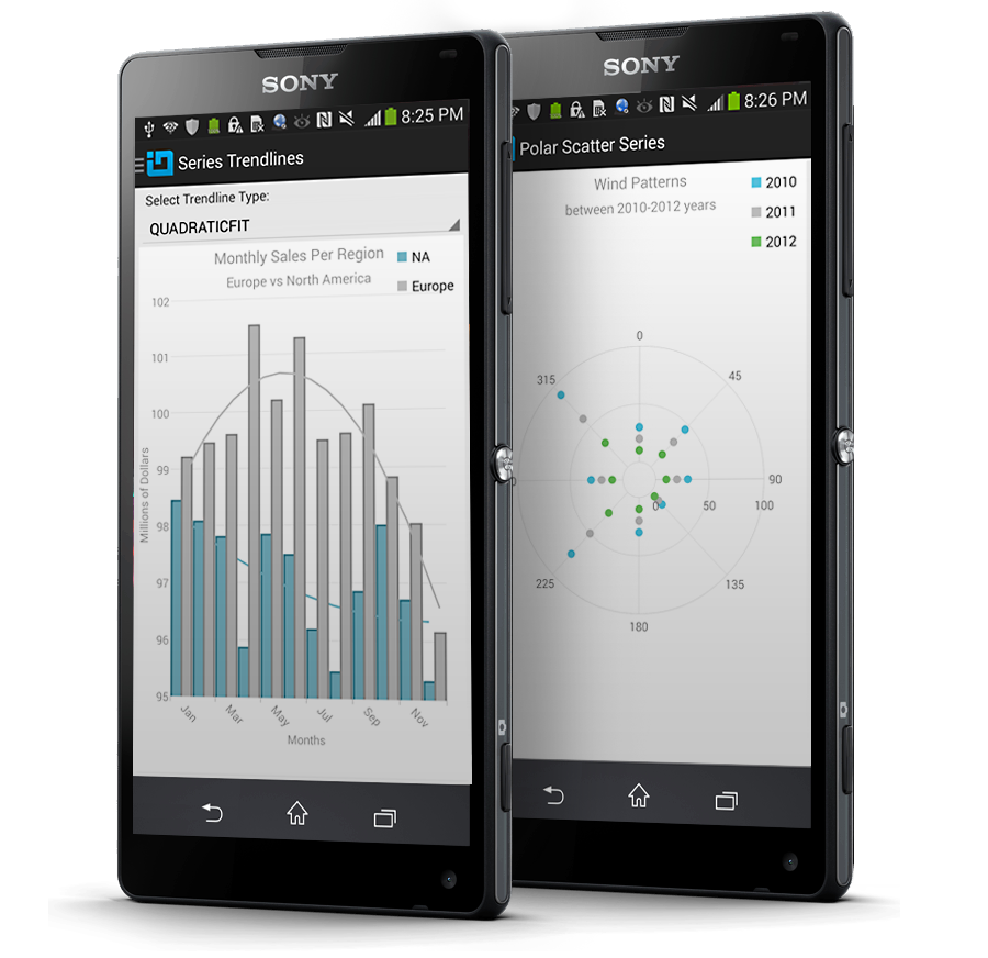 Android Data Chart 1