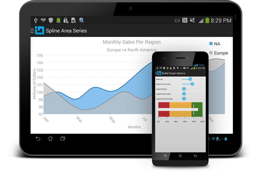 Android Data Chart 2