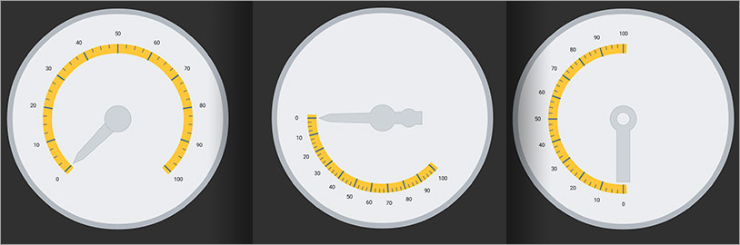 The Radial Gauge control supports animated transitions between configuraton states.