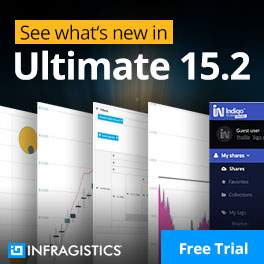 what's new in 15.2