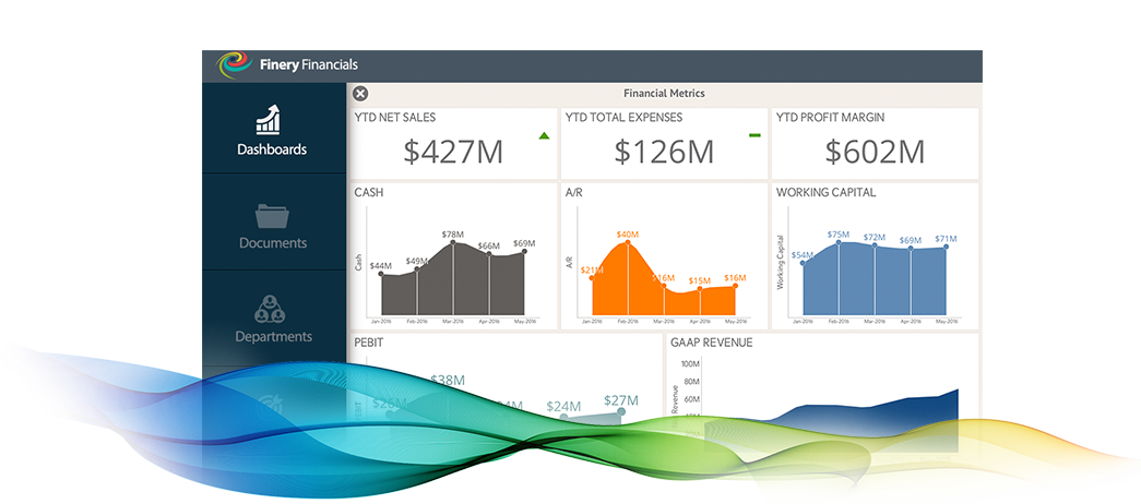 ReportPlus Embedded: Add Powerful Analytics to your next Desktop, Mobile or Web Application