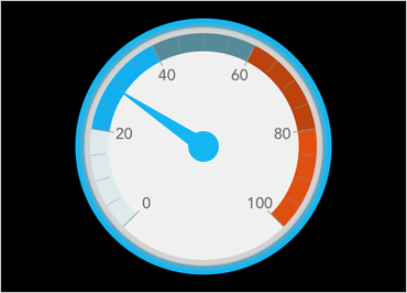 iOS Radial Gauge