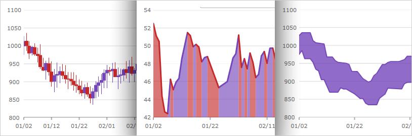 Bollinger bands money flow index