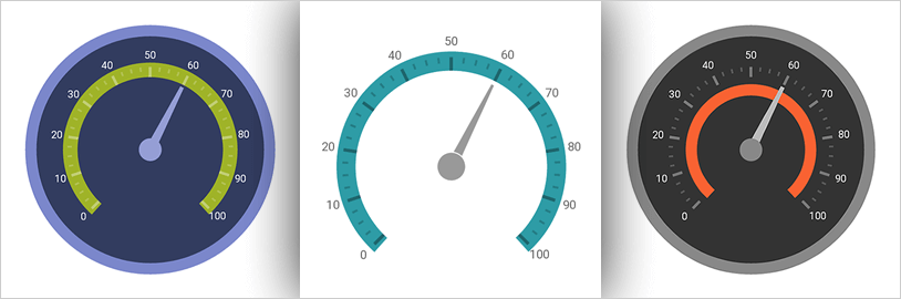 Xamarin Radial Gauge: Backing