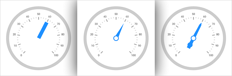 Xamarin Radial Gauge: Needles