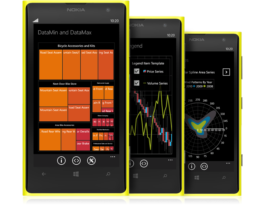Windows Phone Controls