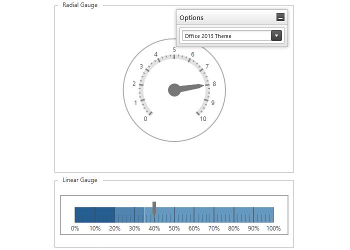 Macd 3 forex trading system interaktivt