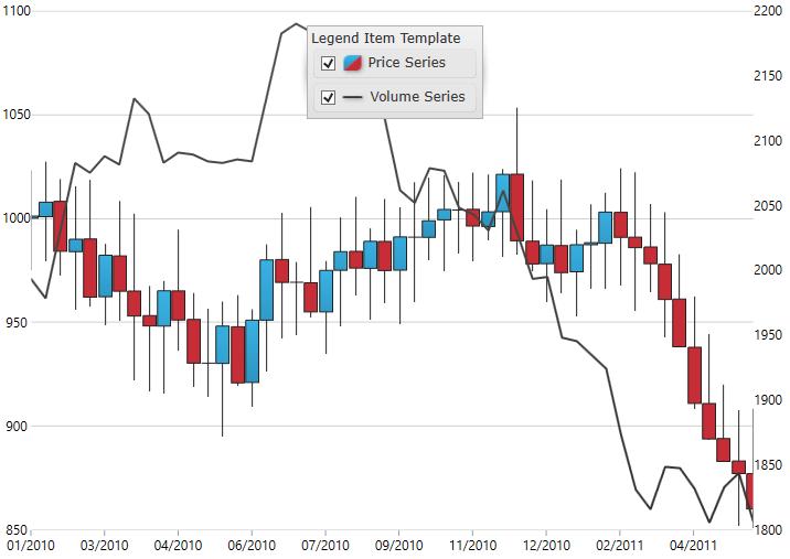 Legend Item Template - Data Chart - WPF
