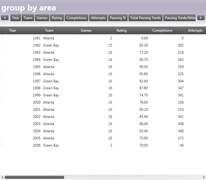 Custom GroupByArea Style Data Grid WPF