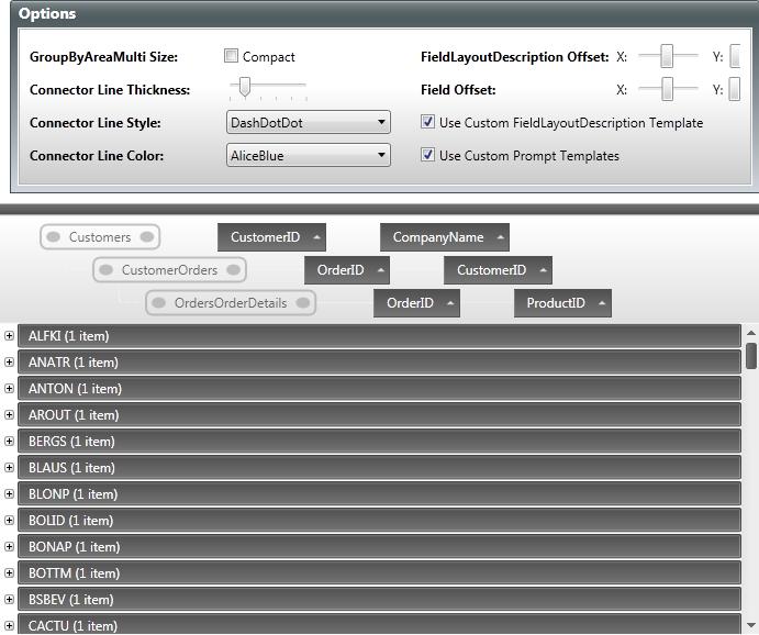 Custom Groupbyareamulti Style Data Grid Wpf