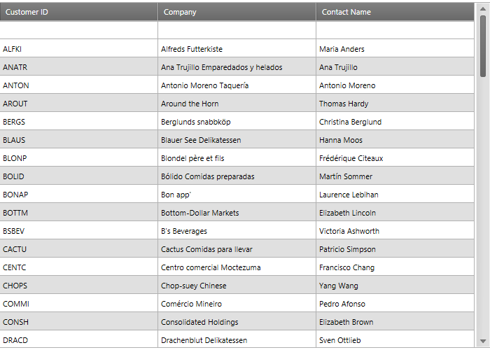 Data Table Binding Grid Wpf