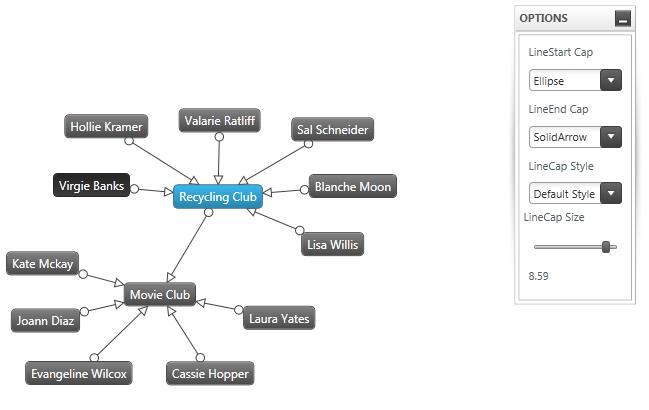 network node
