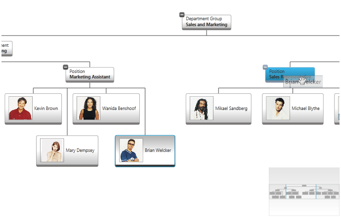 Reorganize nodes with drag and drop channels org chart wpf