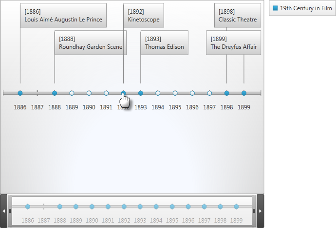 Moving Event Entries Timeline WPF – Sample Event Timeline