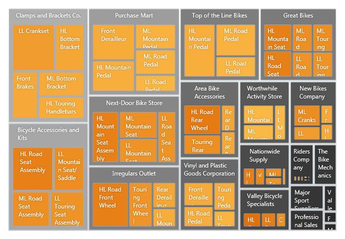 Color Mapper Treemap Wpf