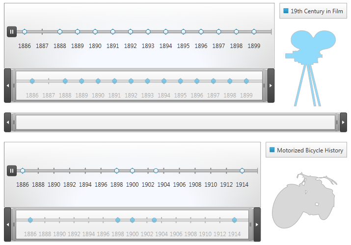 Timelines Synchronization - Zoombar - WPF