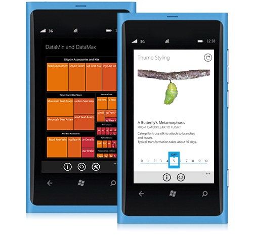 Windows Phone Mobile Enterprise