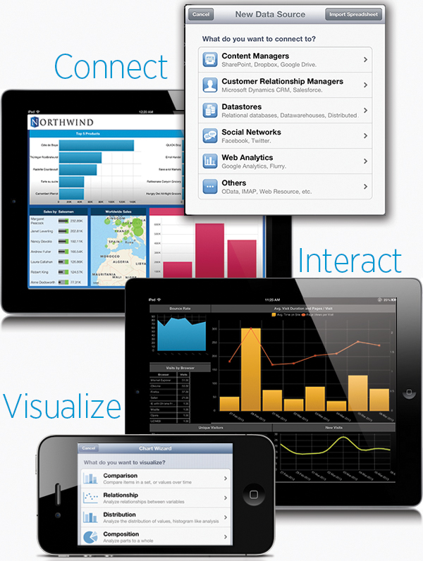 ReportPlus Home Connect interact visualize
