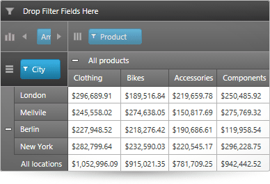 Give the ability to enable or disable the sub components of the pivot grid for logical pivoting of data.